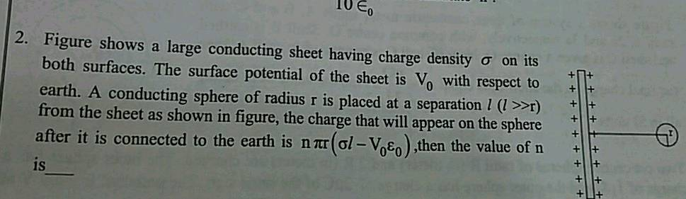 IVE 2. Figure shows a large conducting sheet having charge density o on its  both surfaces.