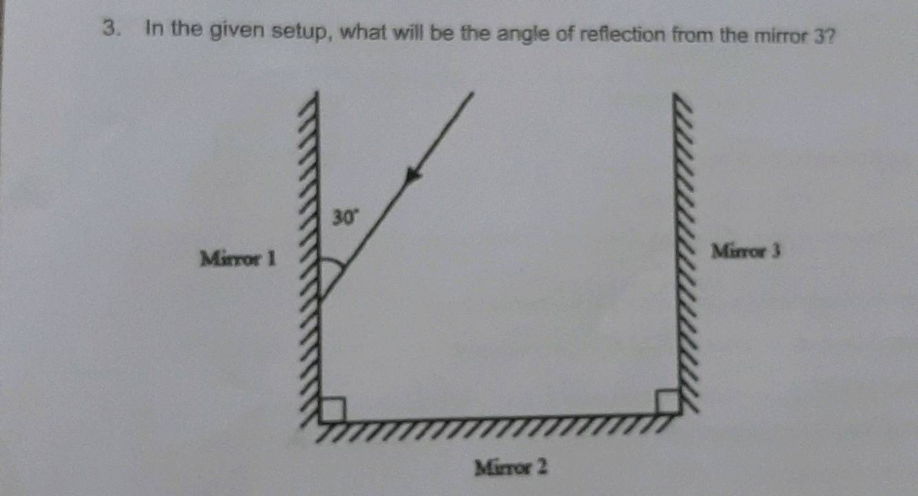 3 In The Given Setup What Will Be The Angle Of Reflection From The Mirror 3